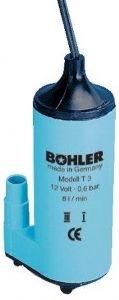 Bohler pump